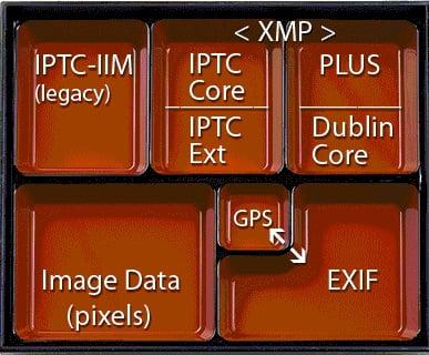 متادیتا تصویر مثال قفسه - فایل گپ