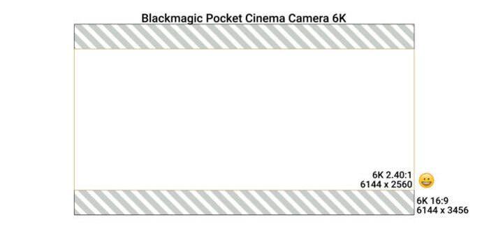 آنامورفیکینگ با دوربین BMPCC 6K
